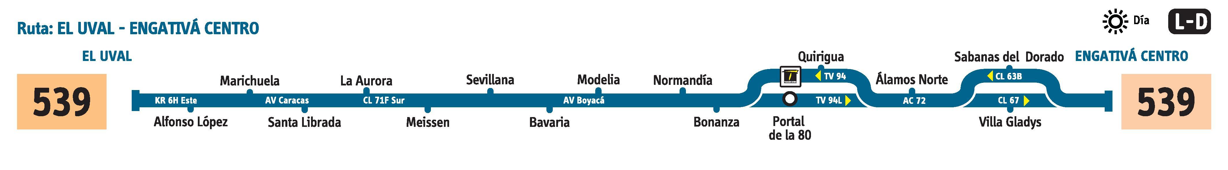 Diagrama de la ruta 539