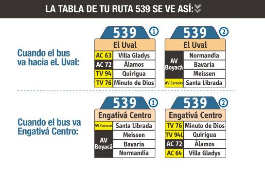 Ruta SITP: 539 Engativá Centro ↔ El Uval [Urbana] 7