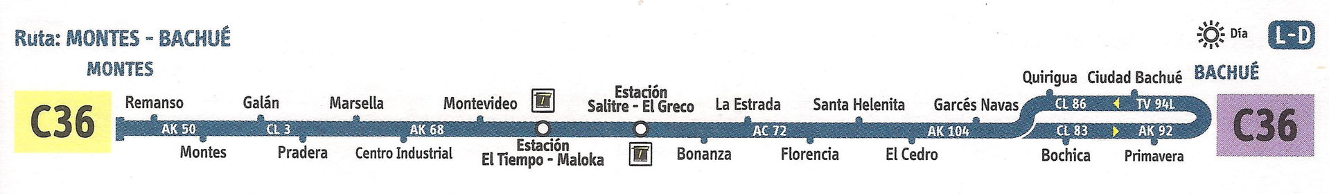 Ruta SITP: C36 Bachué ↔ Montes [Urbana] 2