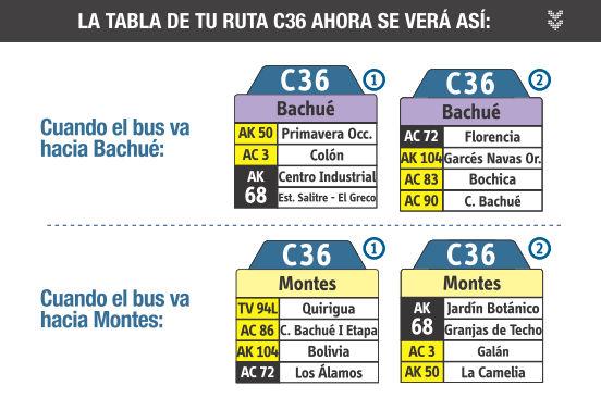 Ruta SITP: C36 Bachué ↔ Montes [Urbana] 4