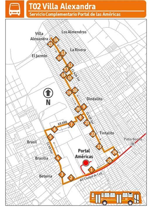 Mapa ruta complementaria T02 Villa Alexandra