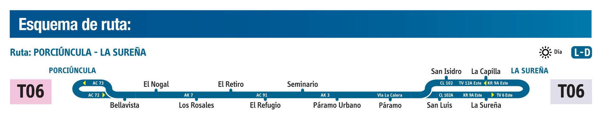 Ruta SITP: Ruta T06 Sureña ↔ Porciúncula [Urbana] 1
