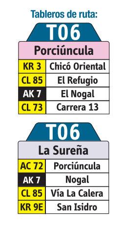 Ruta SITP: Ruta T06 Sureña ↔ Porciúncula [Urbana] 3