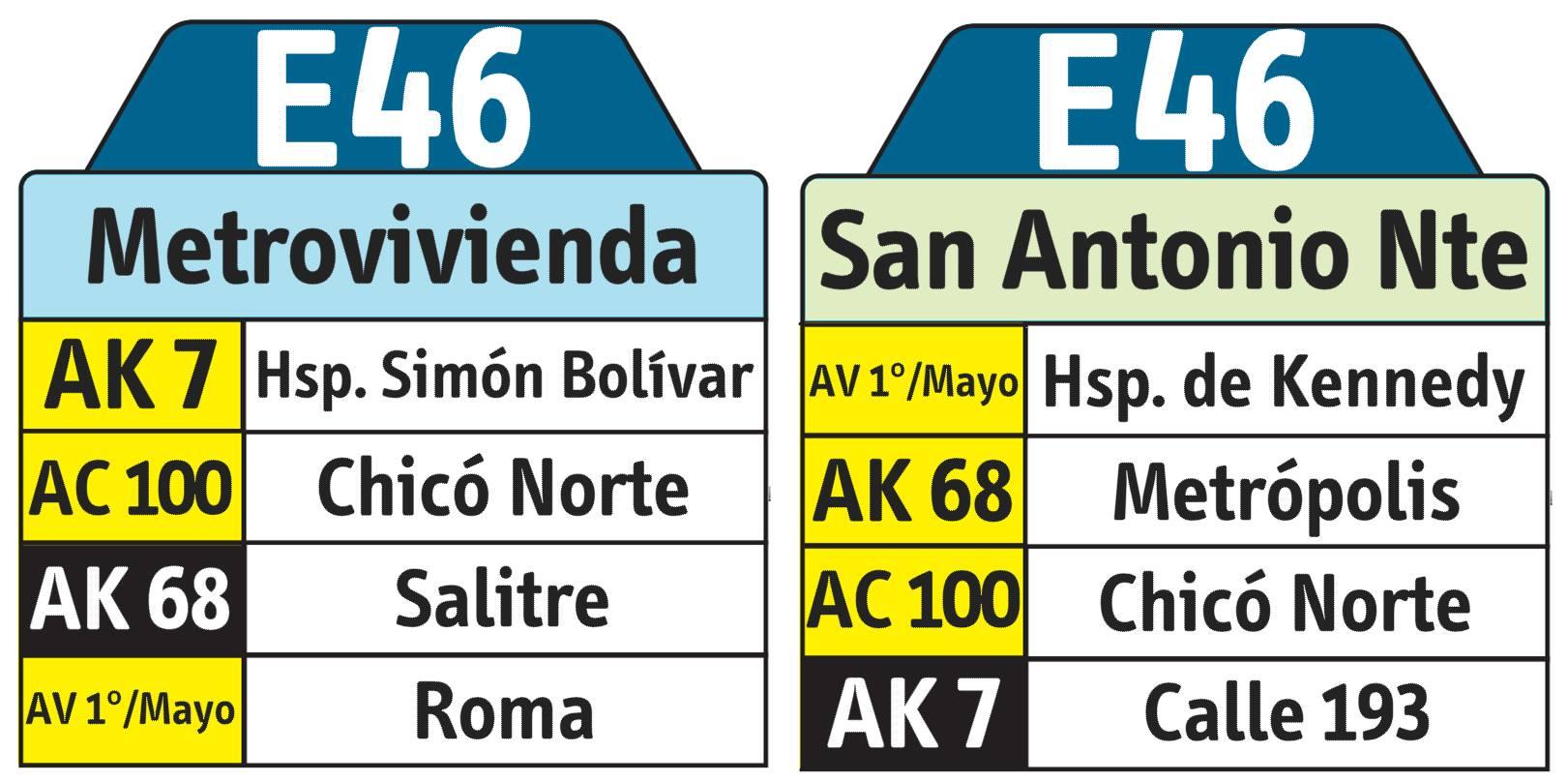 Tablas de la Ruta E46