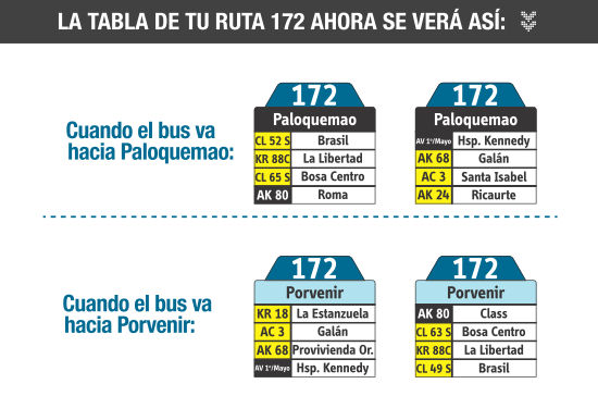 Ruta SITP: 172: Paloquemao ↔ Porvenir [Urbana] 1
