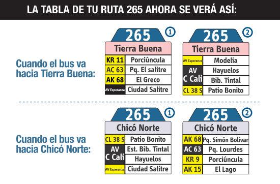 Ruta SITP: 265 Tierra Buena ↔ Chicó Norte [Urbana] 7