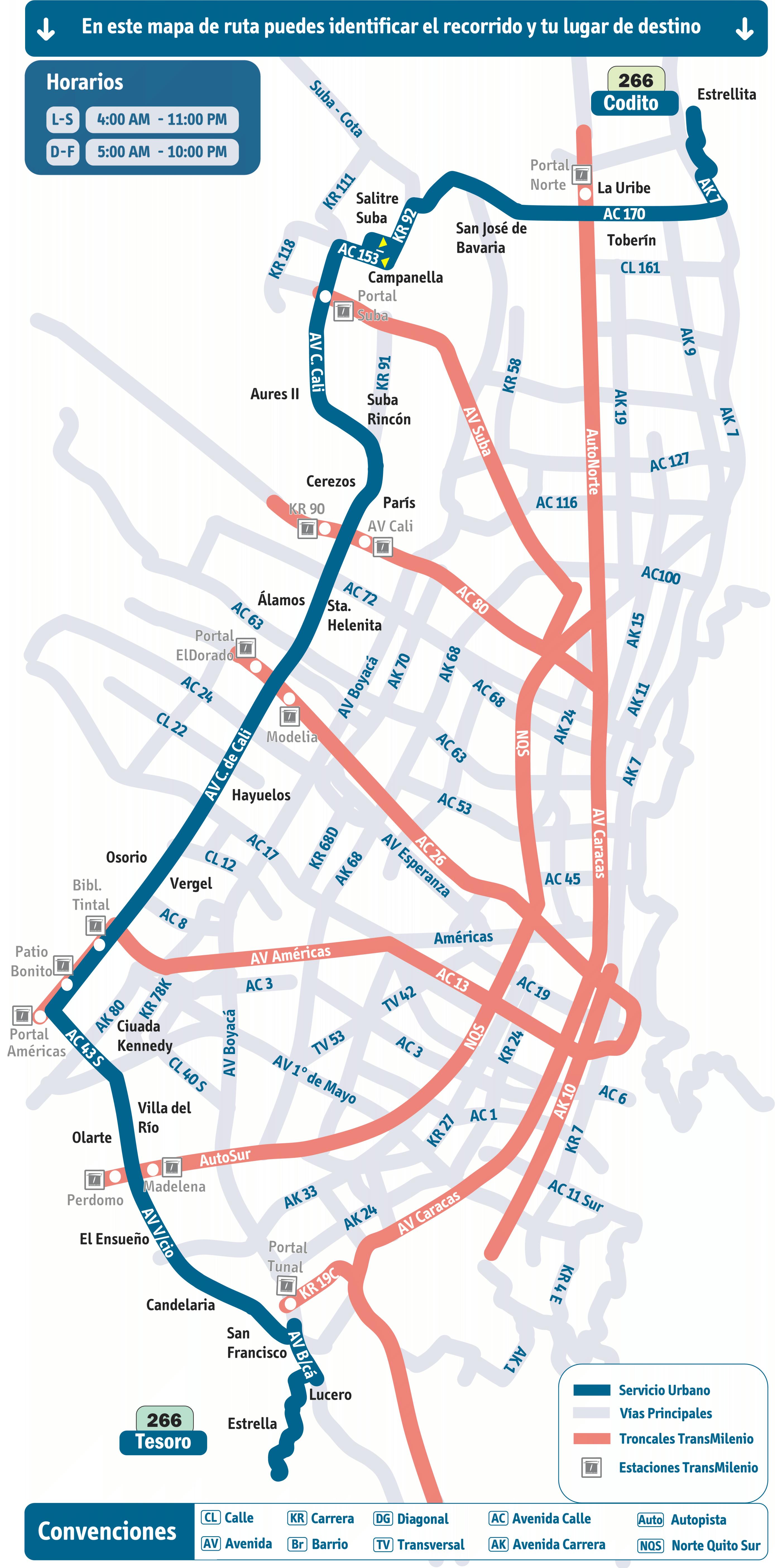 Mapa urbana SITP: 266 Codito - Tesoro