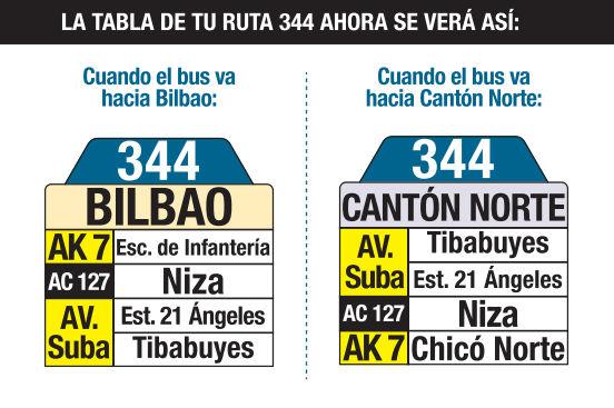 Ruta SITP: 344 Bilbao ↔ Cantón Norte [Urbana] 7