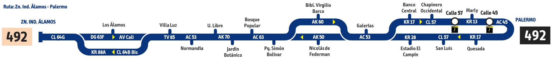 Ruta SITP: 492 Zona Industrial Álamos ↔ Madelena (Palermo) [Urbana]