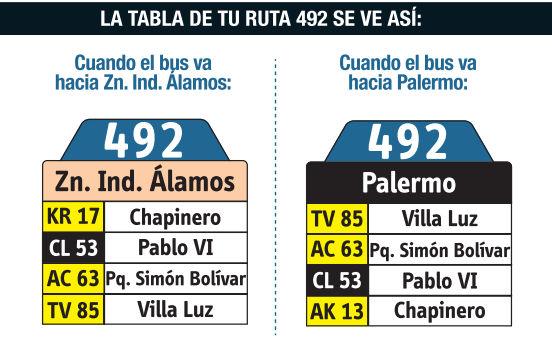 Ruta SITP: 492 Zona Industrial Álamos ↔ Madelena (Palermo) [Urbana] 7