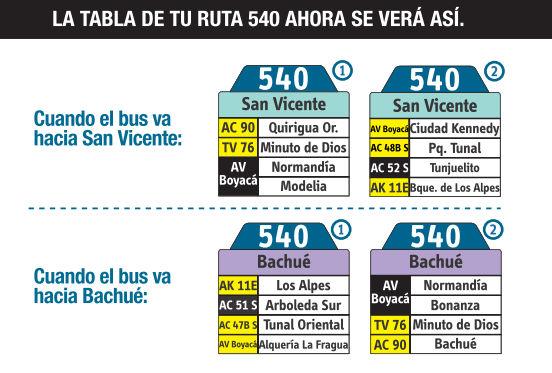 Ruta SITP: 540 Bachué ↔ San Vicente [Urbana] 5