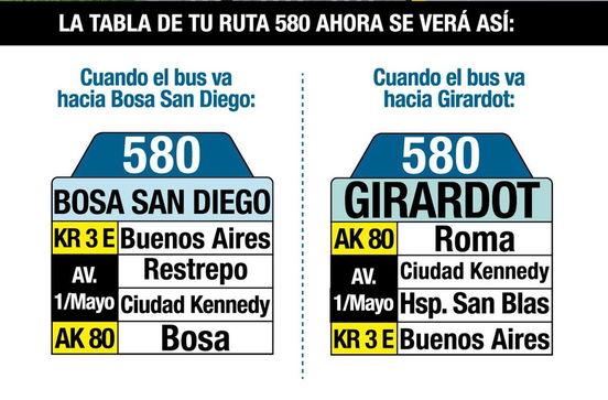 Ruta SITP: 580 Bosa San Diego ↔ Cartagena [Urbana] 4