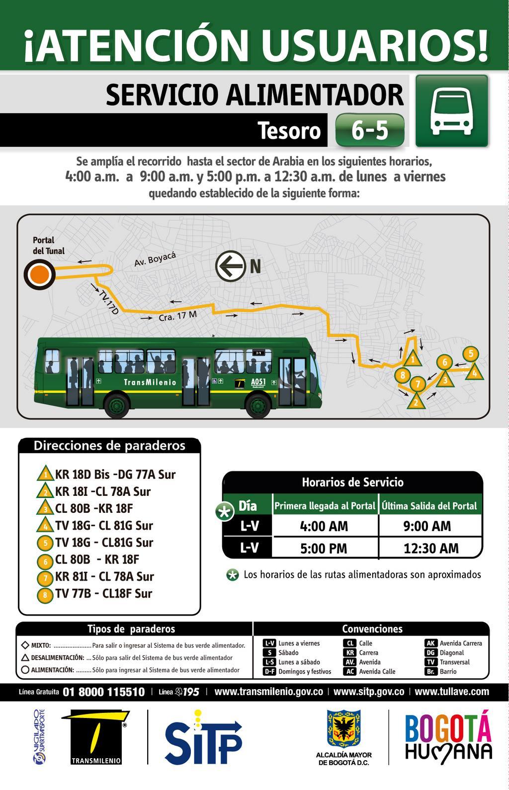 Mapa de la ruta ALIMENTADORA 6-5 (hasta Arabia)