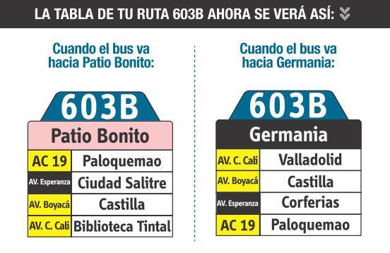 Ruta SITP: 603B Patio Bonito ↔ Germania [Urbana] 5