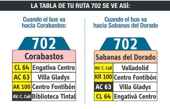 Ruta SITP: 702 Corabastos ↔ Sabana del Dorado [Urbana] 4