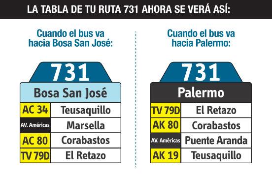 Ruta SITP: 731 Bosa, San José ↔ Palermo [Urbana] 3