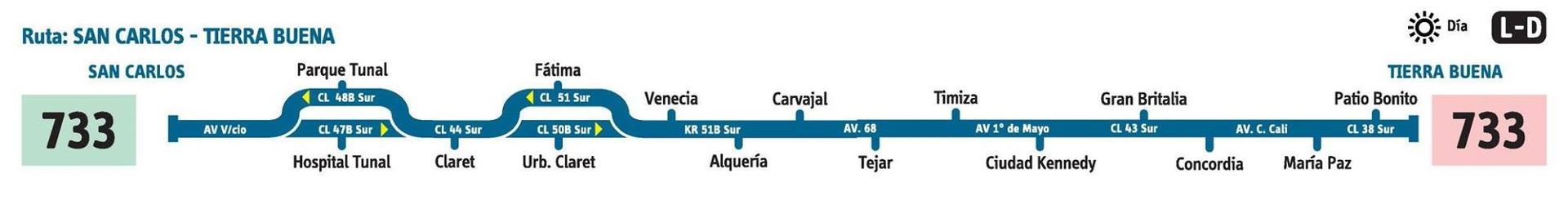 Ruta SITP: 733 Tierra Buena ↔ San Carlos (Venecia) [Urbana]