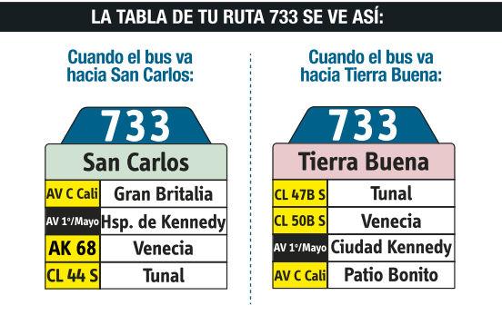 Ruta SITP: 733 Tierra Buena ↔ San Carlos (Venecia) [Urbana] 2