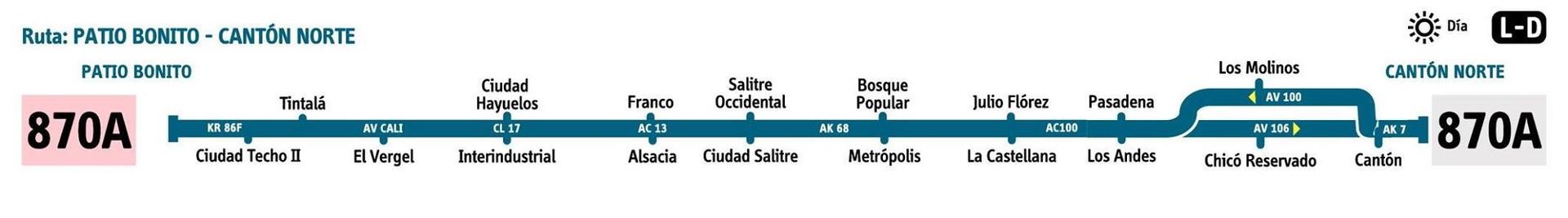 Ruta SITP: 870A Patio Bonito ↔ Cantón Norte (Floresta) [Urbana] 1