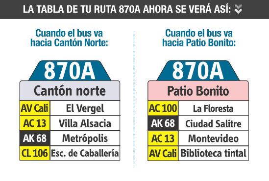 Ruta SITP: 870A Patio Bonito ↔ Cantón Norte (Floresta) [Urbana] 3