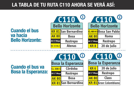 Ruta SITP: C110 Bosa San José ↔ Bello Horizonte [Urbana] 3