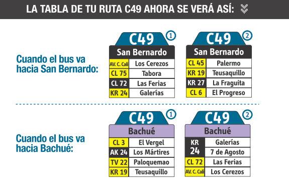 Ruta SITP: C49 Bachué ↔ San Bernardo [Urbana] 2