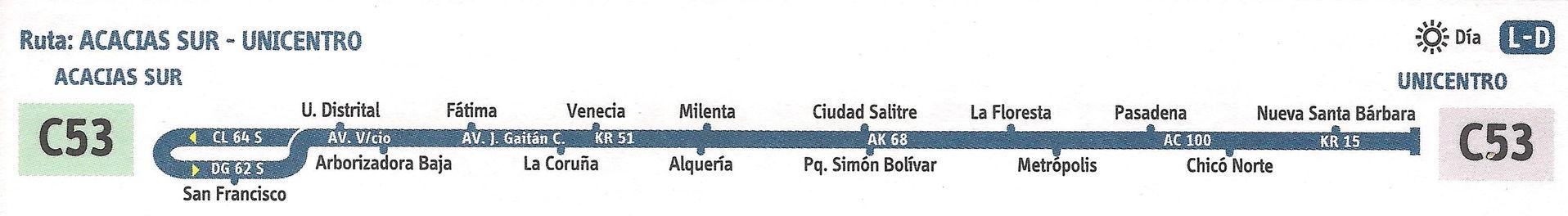 Ruta SITP: C53 Acacias Sur ↔ Unicentro [Urbana] 4