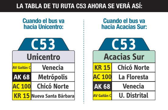 Ruta SITP: C53 Acacias Sur ↔ Unicentro [Urbana] 3