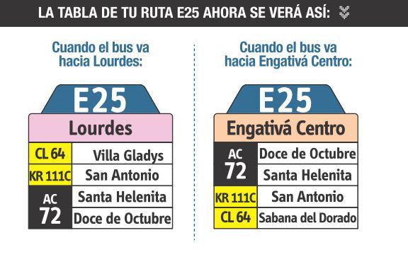 Ruta SITP: E25 Engativá Centro ↔ Lourdes [Urbana] 3