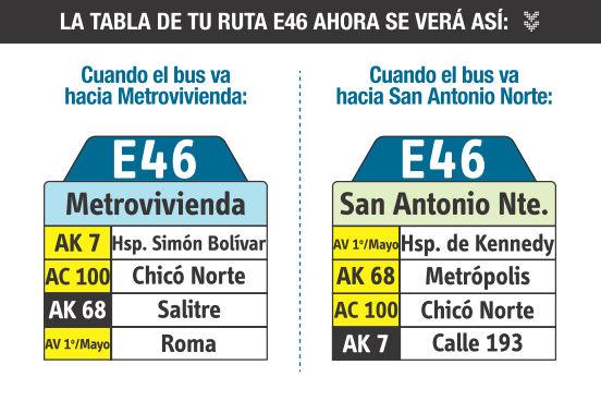 Ruta SITP: E46 Metrovivienda ↔ San Antonio Norte [Urbana] 3