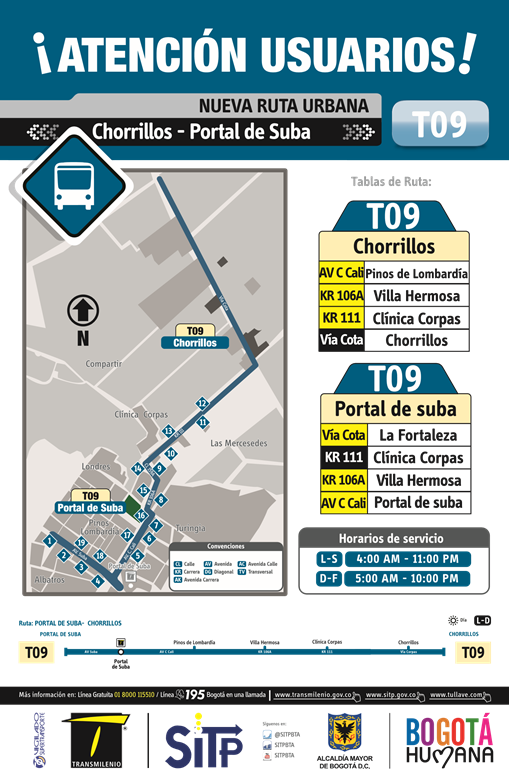 Mapa ruta urbana T09 Chorrillos - Portal de Suba