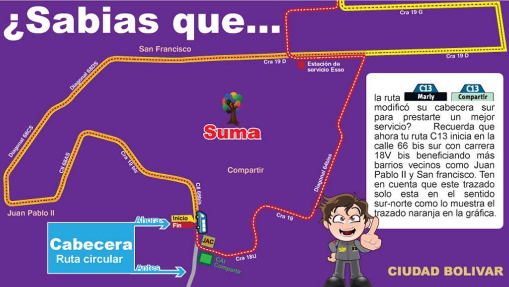 Nuevo punto de inicio de la ruta urbana del SITP C13