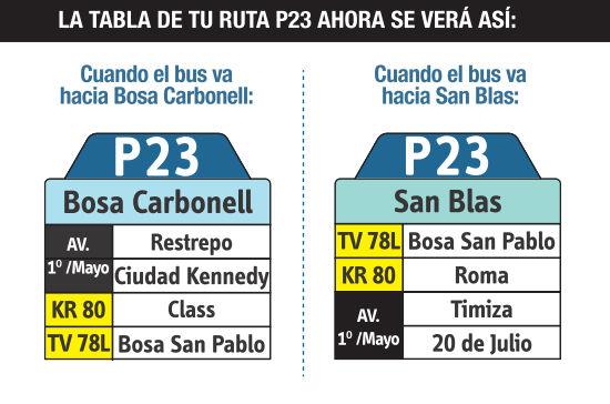 Ruta SITP: P23 Bosa Carbonell ↔ San Blas [Urbana] 2