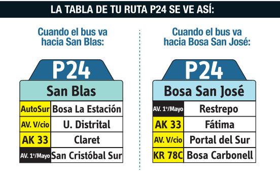 Ruta SITP: P24 Charles de Gaulle ↔ San Blas [Urbana] 1
