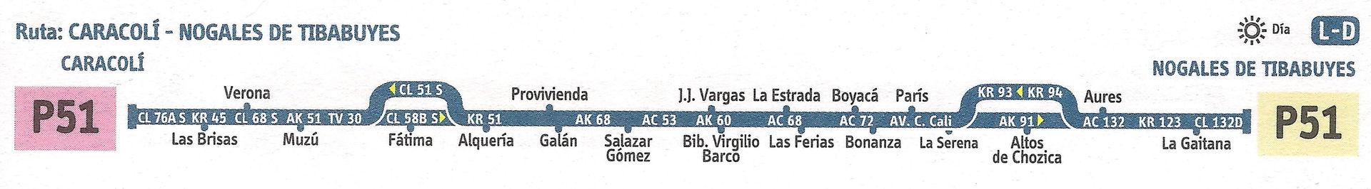 Ruta SITP: P51Caracolí ↔ Nogales de Tibabuyes [Urbana] 1