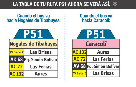 Ruta SITP: P51Caracolí ↔ Nogales de Tibabuyes [Urbana] 3