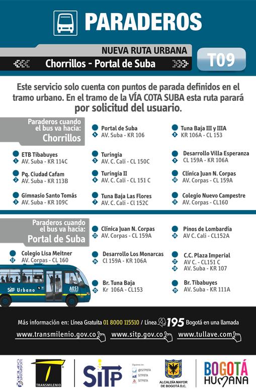 Puntos de parada de la ruta urbana T09 Chorrillos - Portal de Suba