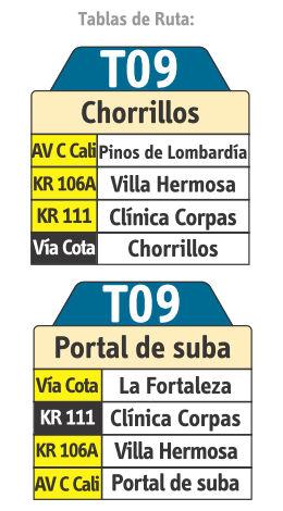 Ruta SITP: T09 Chorrillos ↔ Portal de Suba [Urbana] 5
