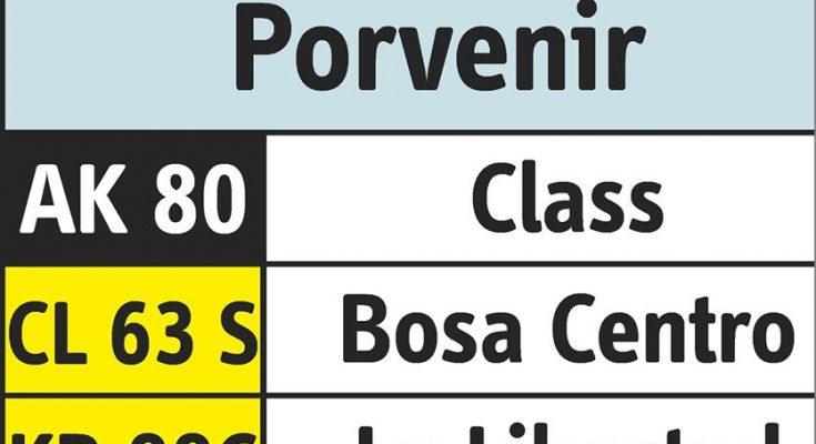 Nueva ruta urbana 172 El Porvenir - Paloquemao (extraoficial)