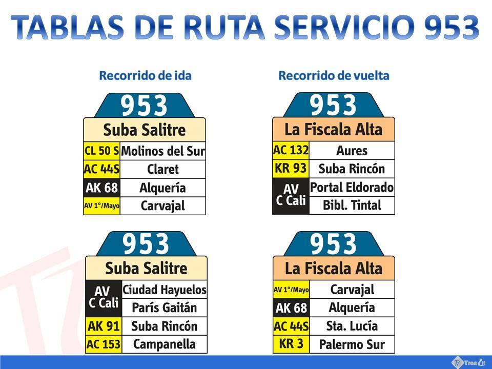 Tablas de la ruta urbana del SITP - 953