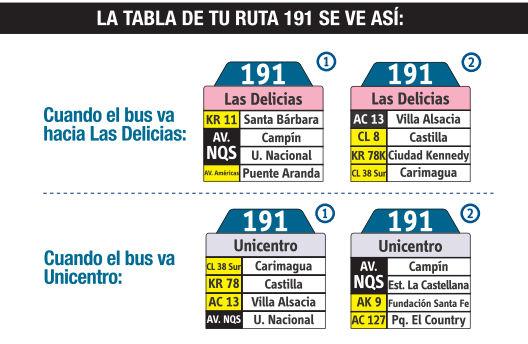 Ruta 191: Unicentro - Las Delicias [Urbana] 3