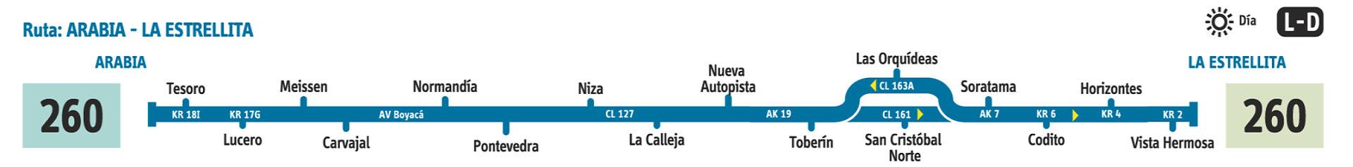 Ruta SITP: 260 La Estrellita ↔ Arabia [Urbana] 4