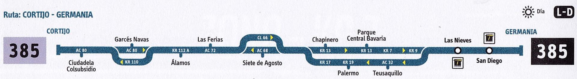 Ruta SITP: 385 Cortijo ↔ Germania [Urbana] 6