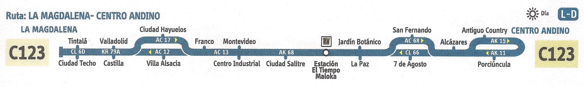 Ruta SITP: C123 La Magdalena ↔ Chicó [Urbana] 1