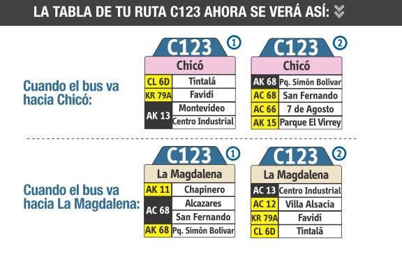 Ruta SITP: C123 La Magdalena ↔ Chicó [Urbana] 3