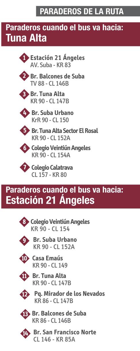 Paraderos ruta urbana T08