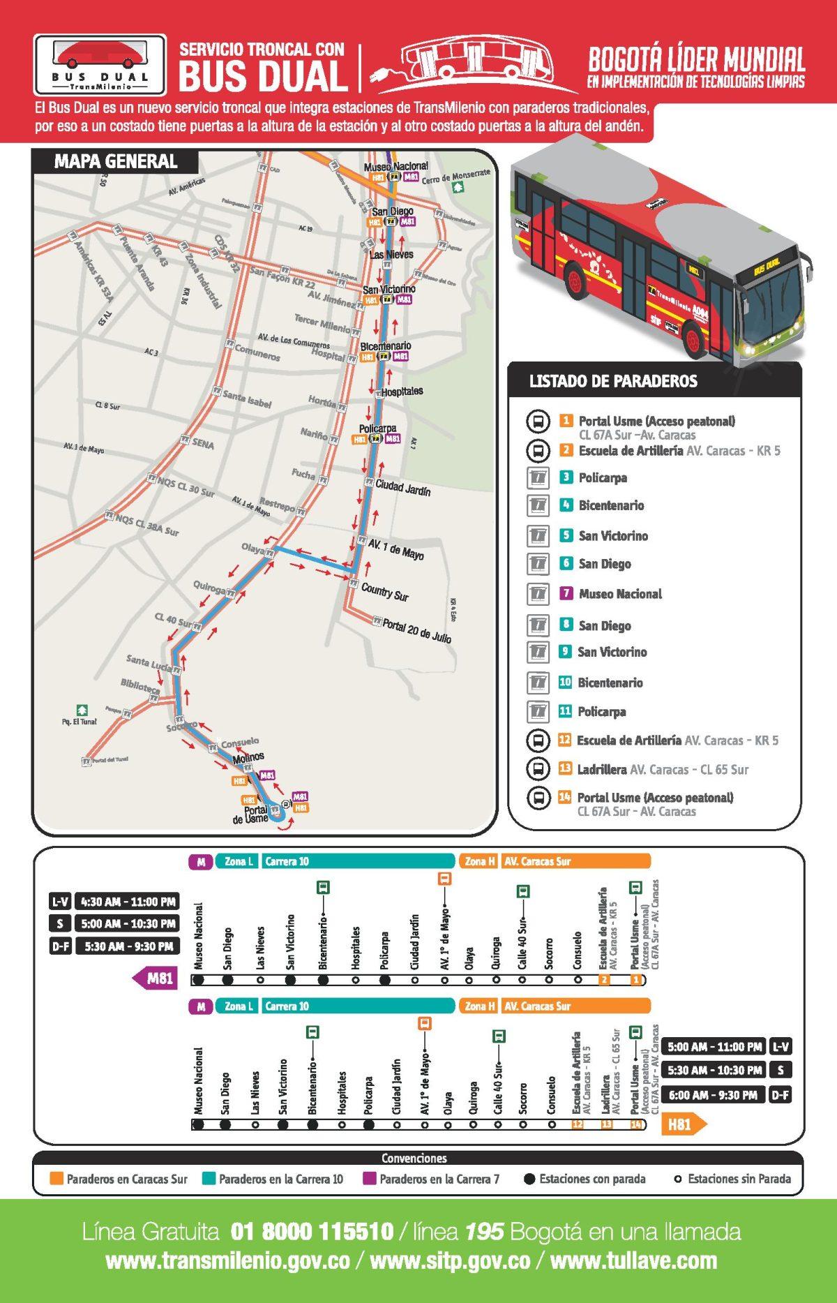 Mapa ruta urbana M81-H81