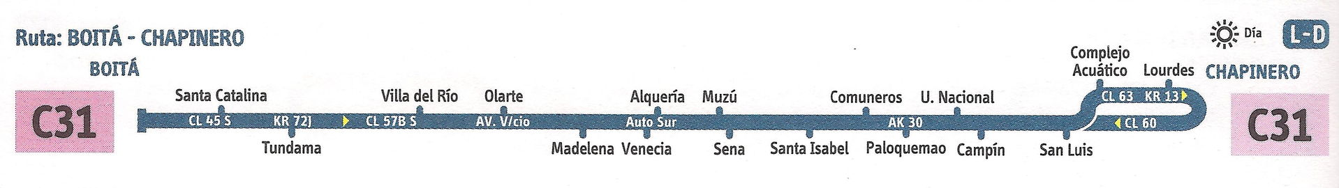 Ruta SITP: C31 Chapinero ↔ Boitá [Urbana] 1