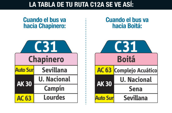 Ruta SITP: C31 Chapinero ↔ Boitá [Urbana] 3