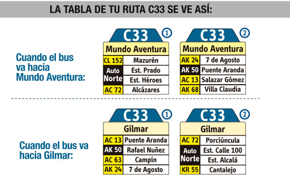 Ruta SITP: C33 Mundo Aventura - Gilmar 2